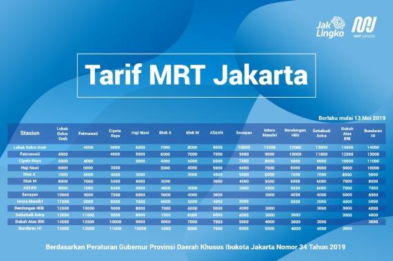 tabel-tarif-normal-mrt-jakarta